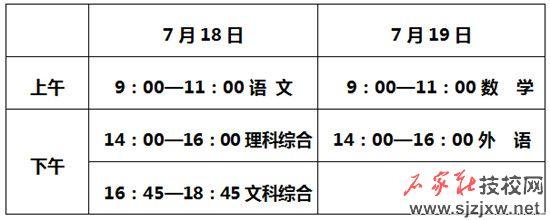 2020年河北省中考安排出炉